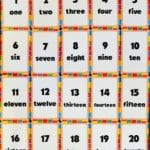 18 minus 64: Milestones for Parents